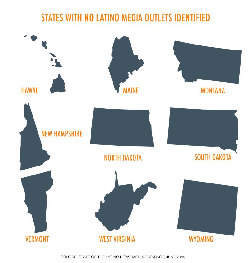 States with No Latino Media Outlets identified: Hawaii, Maine, Montana, New Hampshire, North Dakota, South Dakota, Vermont, West Virginia, Wyoming.