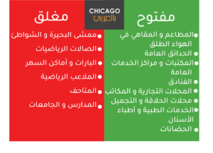Quarantine dos and don'ts. Chicago in Arabic created social media friendly instructions.