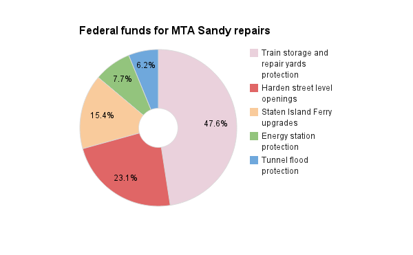 R train reopens under budget, under schedule and under prepared