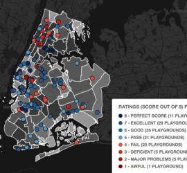 NYC Playground Evaluations