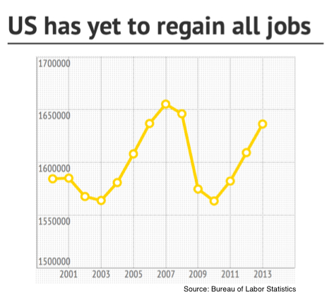 Economists expect strong jobs report — but slow recovery