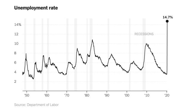 april unemployment rate